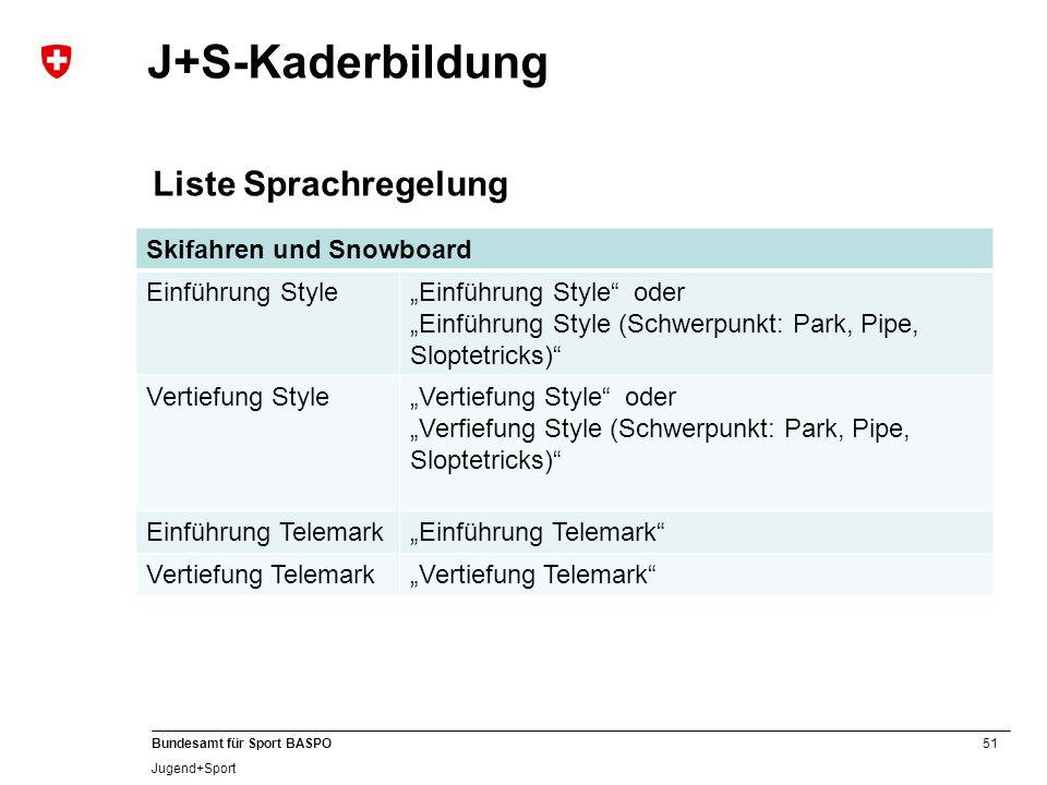 51 Bundesamt für Sport BASPO Jugend+Sport J+S-Kaderbildung Liste Sprachregelung Skifahren und Snowboard Einführung StyleEinführung Style oder Einführu