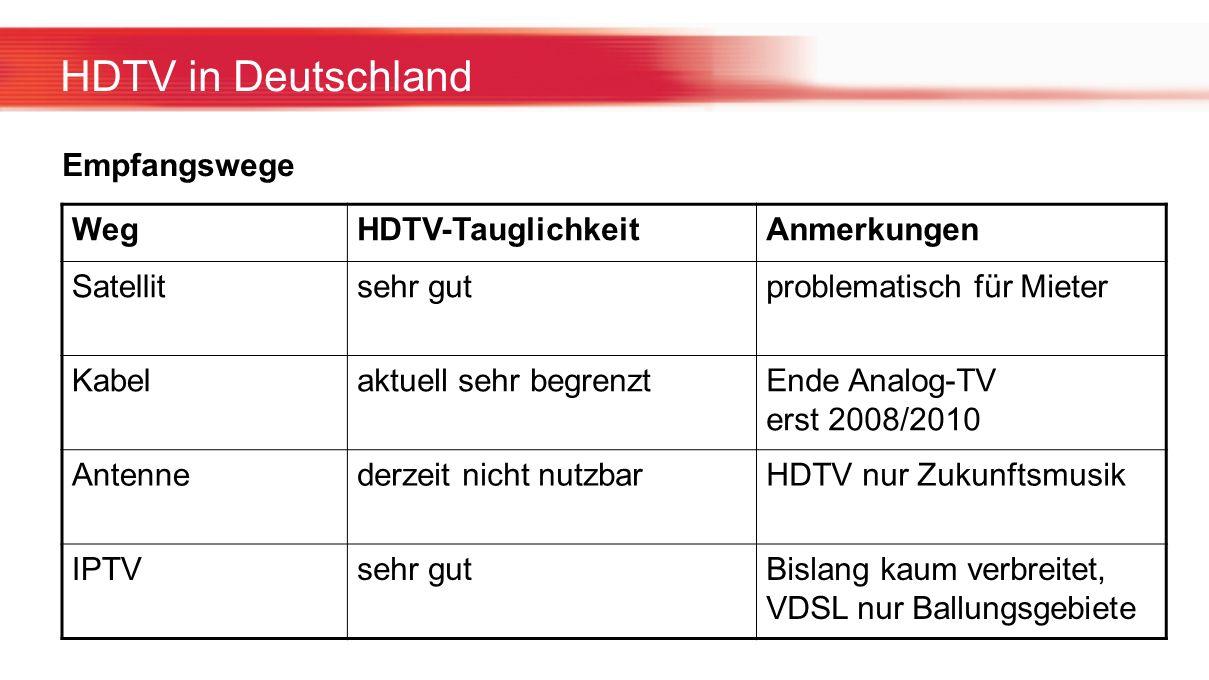 HDTV in Deutschland WegHDTV-TauglichkeitAnmerkungen Satellitsehr gutproblematisch für Mieter Kabelaktuell sehr begrenztEnde Analog-TV erst 2008/2010 A