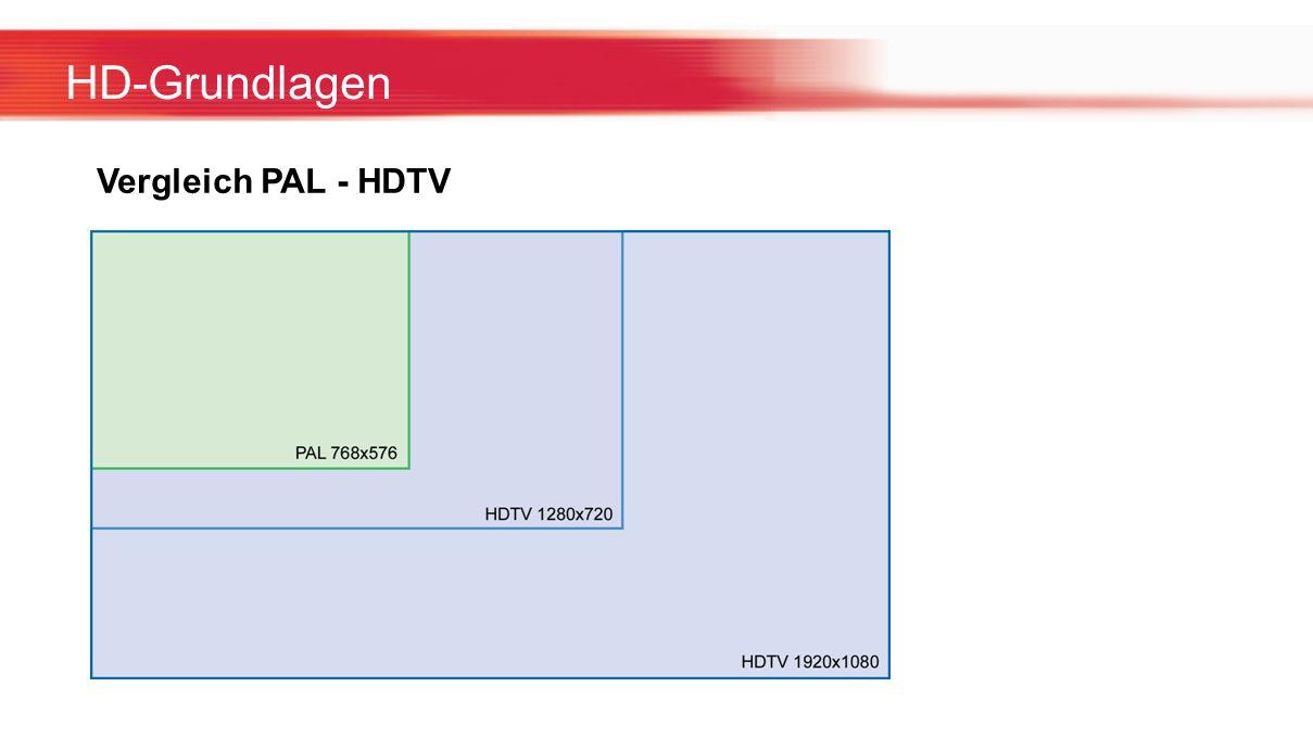 HD-Grundlagen Vergleich PAL - HDTV