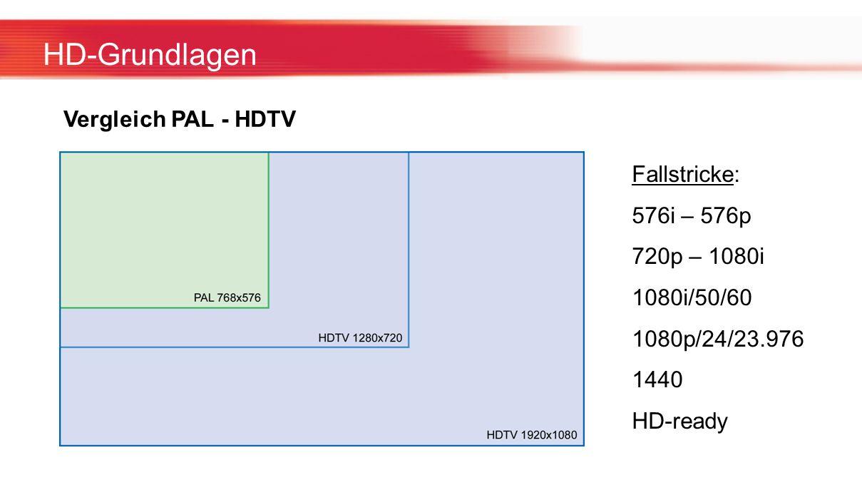 HD-Grundlagen Vergleich PAL - HDTV Fallstricke: 576i – 576p 720p – 1080i 1080i/50/60 1080p/24/23.976 1440 HD-ready