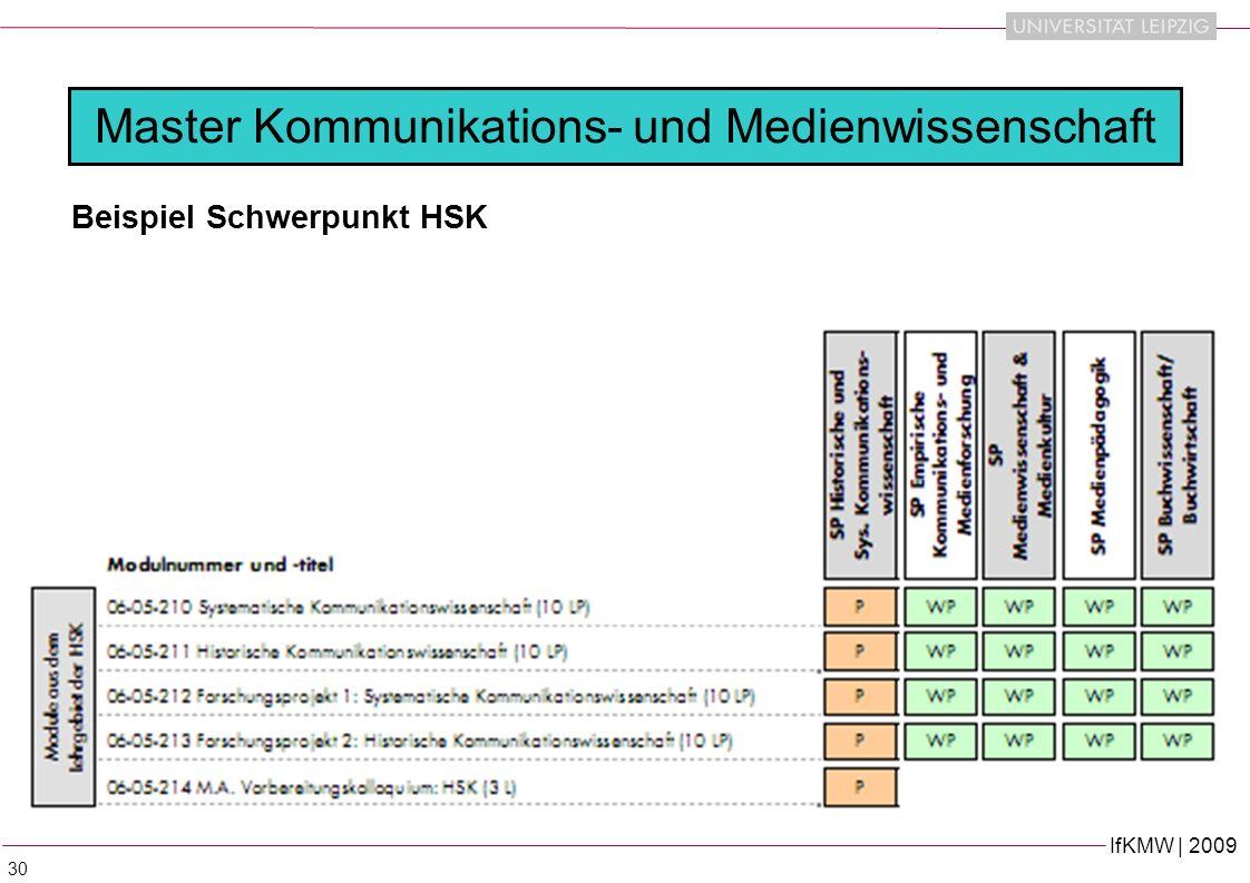 IfKMW | 2009 30 Master Kommunikations- und Medienwissenschaft Beispiel Schwerpunkt HSK