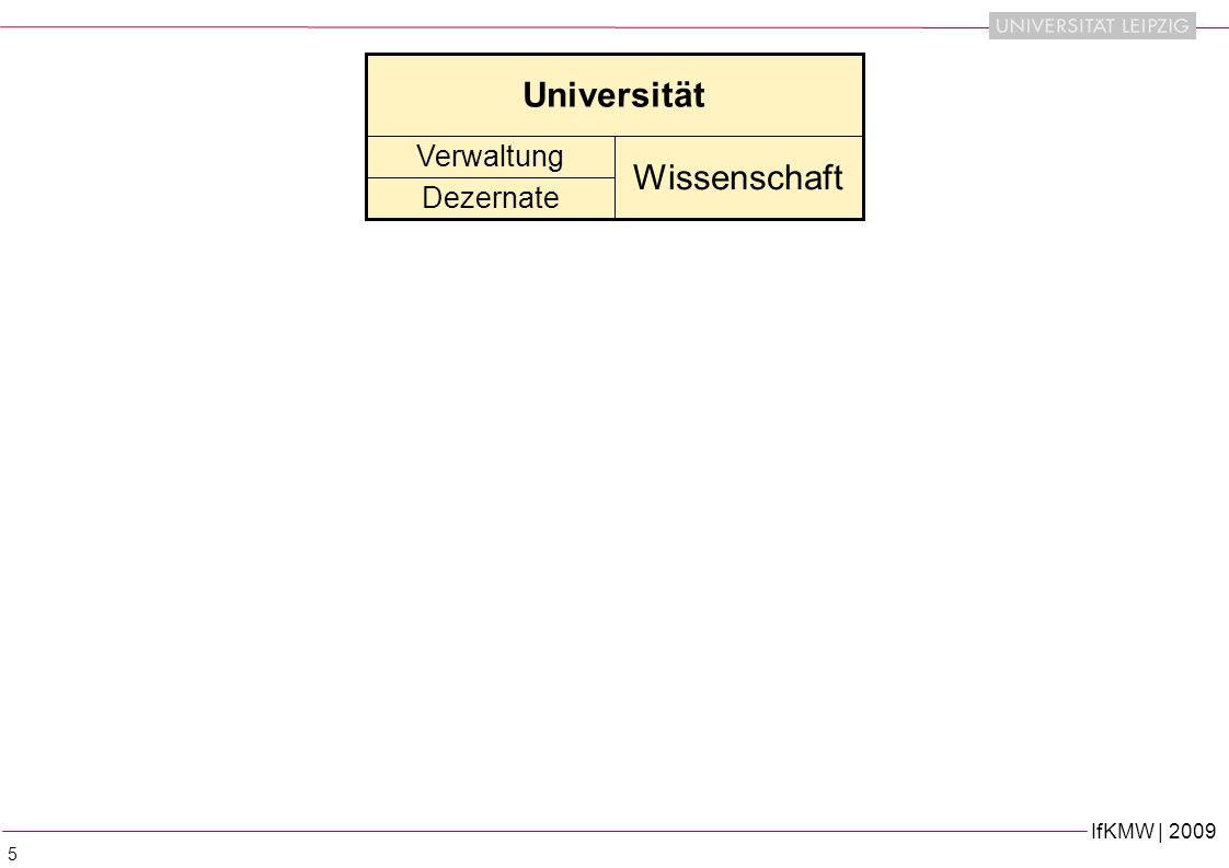 IfKMW | 2009 6 Universität Verwaltung Dezernate Wissenschaft Theol.