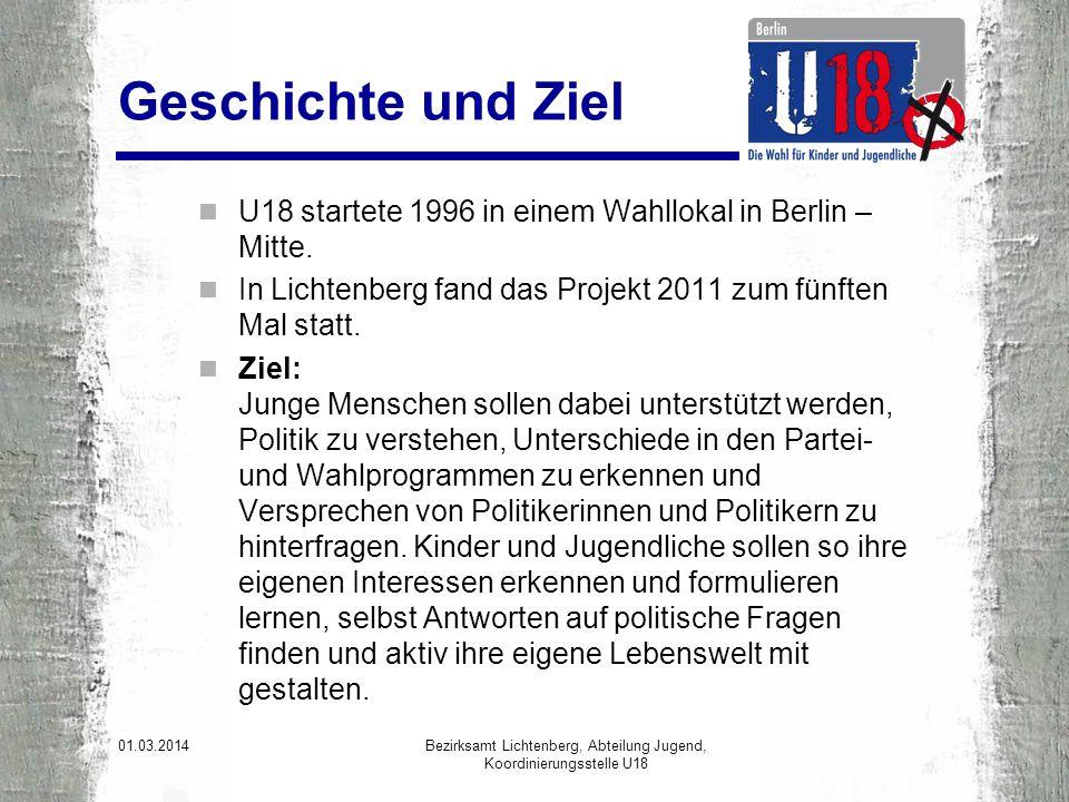 Geschichte und Ziel U18 startete 1996 in einem Wahllokal in Berlin – Mitte.