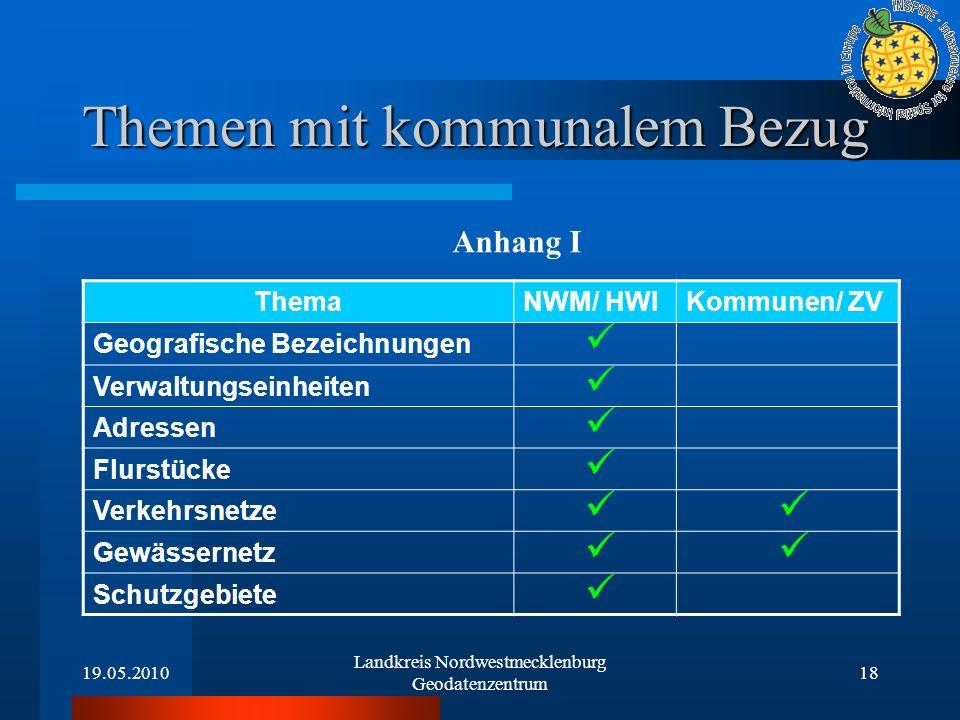 19.05.2010 Landkreis Nordwestmecklenburg Geodatenzentrum 18 Themen mit kommunalem Bezug ThemaNWM/ HWIKommunen/ ZV Geografische Bezeichnungen Verwaltun