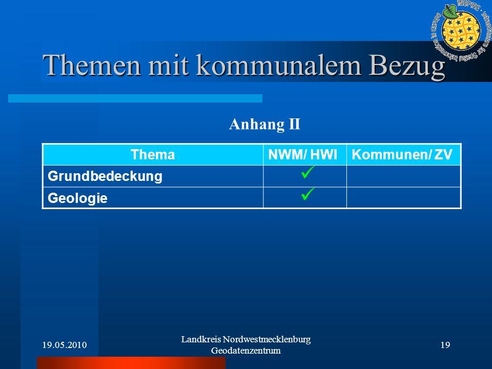 19.05.2010 Landkreis Nordwestmecklenburg Geodatenzentrum 19 Themen mit kommunalem Bezug ThemaNWM/ HWIKommunen/ ZV Grundbedeckung Geologie Anhang II
