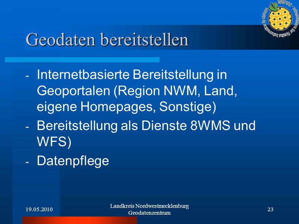19.05.2010 Landkreis Nordwestmecklenburg Geodatenzentrum 23 Geodaten bereitstellen - Internetbasierte Bereitstellung in Geoportalen (Region NWM, Land,