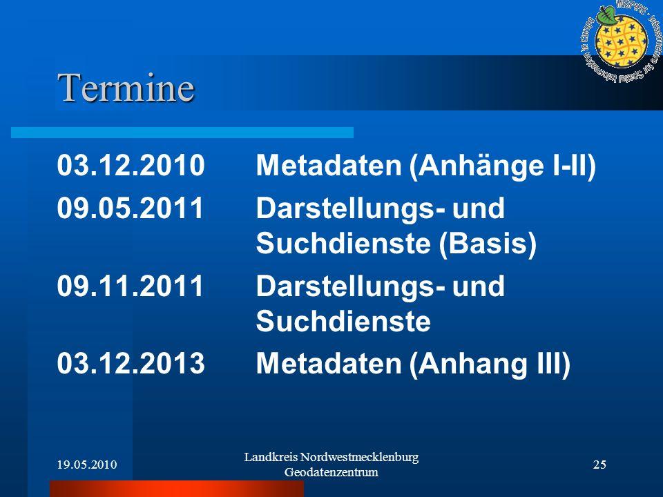 19.05.2010 Landkreis Nordwestmecklenburg Geodatenzentrum 25 Termine 03.12.2010 Metadaten (Anhänge I-II) 09.05.2011 Darstellungs- und Suchdienste (Basi