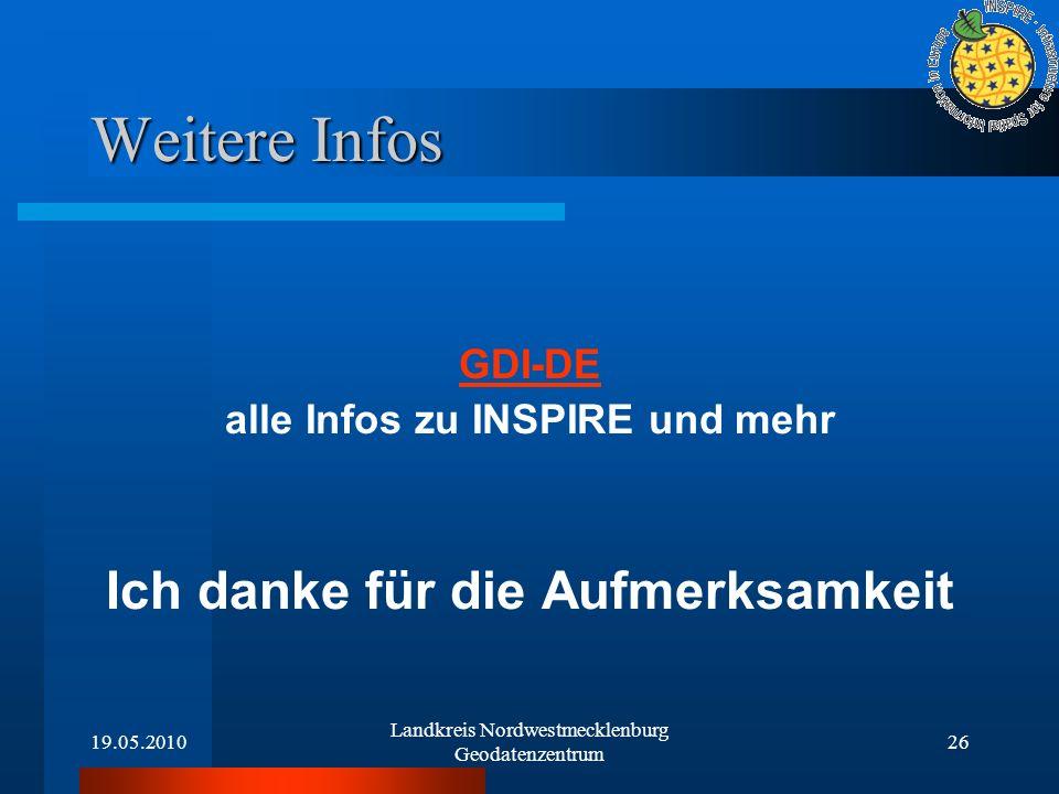 19.05.2010 Landkreis Nordwestmecklenburg Geodatenzentrum 26 Weitere Infos GDI-DE alle Infos zu INSPIRE und mehr Ich danke für die Aufmerksamkeit