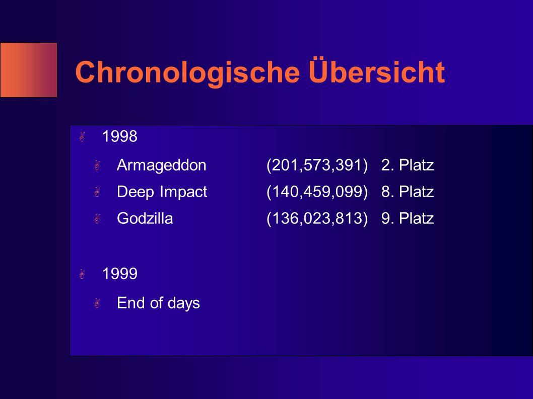 Chronologische Übersicht A 1998 A Armageddon (201,573,391)2.