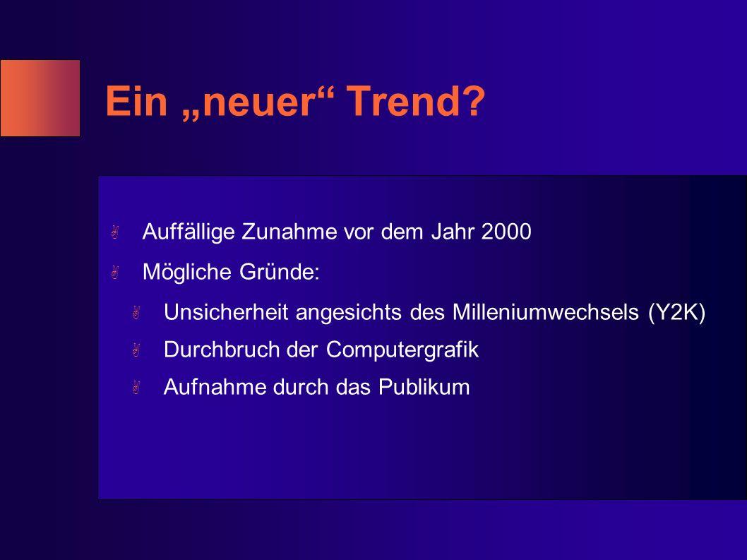 A Auffällige Zunahme vor dem Jahr 2000 A Mögliche Gründe: A Unsicherheit angesichts des Milleniumwechsels (Y2K) A Durchbruch der Computergrafik A Aufnahme durch das Publikum