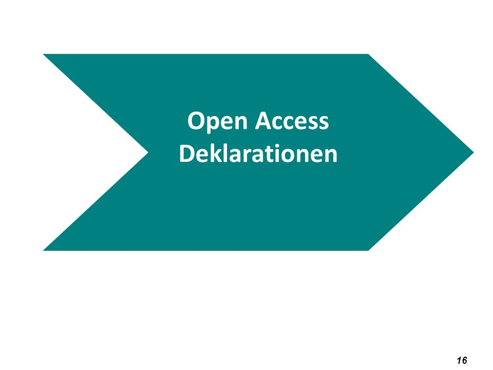 17 Open Access Deklarationen Budapest Open Access Initiative http://www.soros.org/openaccess/read.shtml http://www.soros.org/openaccess/read.shtml Bethesda Statement on Open Access Publishing http://www.earlham.edu/~peters/fos/bethesda.htm Berlin Declaration on Open Access to Knowledge in the Sciences and Humanities http://www.zim.mpg.de/openaccess-berlin/berlin_declaration.pdf
