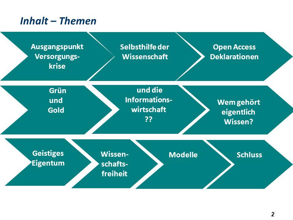3 Inhalt – Themen Open Access Deklarationen Ausgangspunkt Versorgungs- krise Wem gehört eigentlich Wissen.
