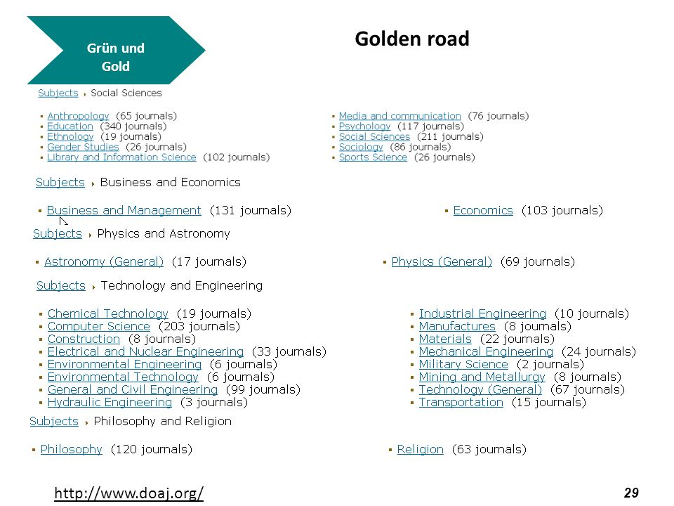 30 Grün und Gold Publikationsformen im Open-Access-Paradigma Green road Sekundärpublikation (nach/oder ohne eine Embargofrist) in Open- Access-Repositories – bislang in erster Linie von den Bibliotheken betrieben könnte Public-Private- Geschäftsmodell werden Wirtschaft zuständig für Technik und Bereitstellung – Bibliotheken für Contentaufbereitung/Metadaten