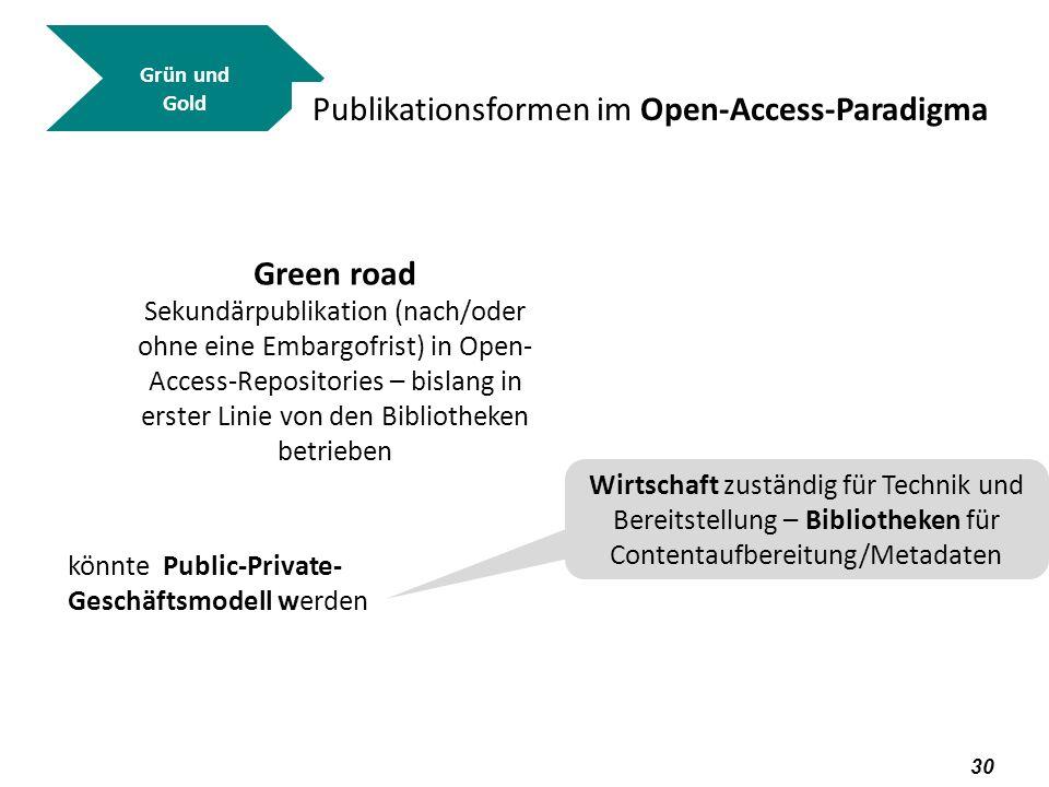 31 Grün und Gold Green road - Repositories http://www.opendoar.org/