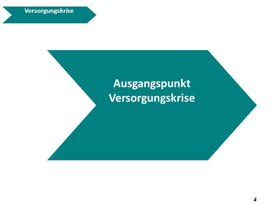5 http://ec.europa.eu/research/era/pdf/german-publishers-and-booksellers-association_de.pdf Versorgungskrise Kommerzielles Angebot