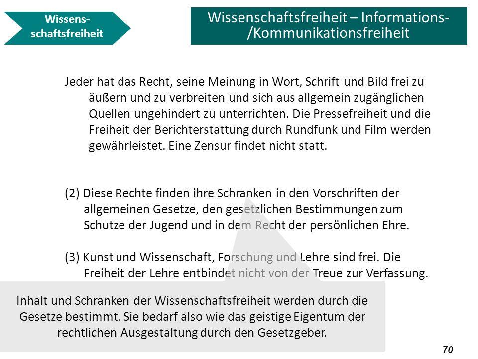 71 Wissenschaftsfreiheit – Informations- /Kommunikationsfreiheit Aus der Meinungsfreiheit (als Teil der Wissenschaftsfreiheit entsprechend Art.
