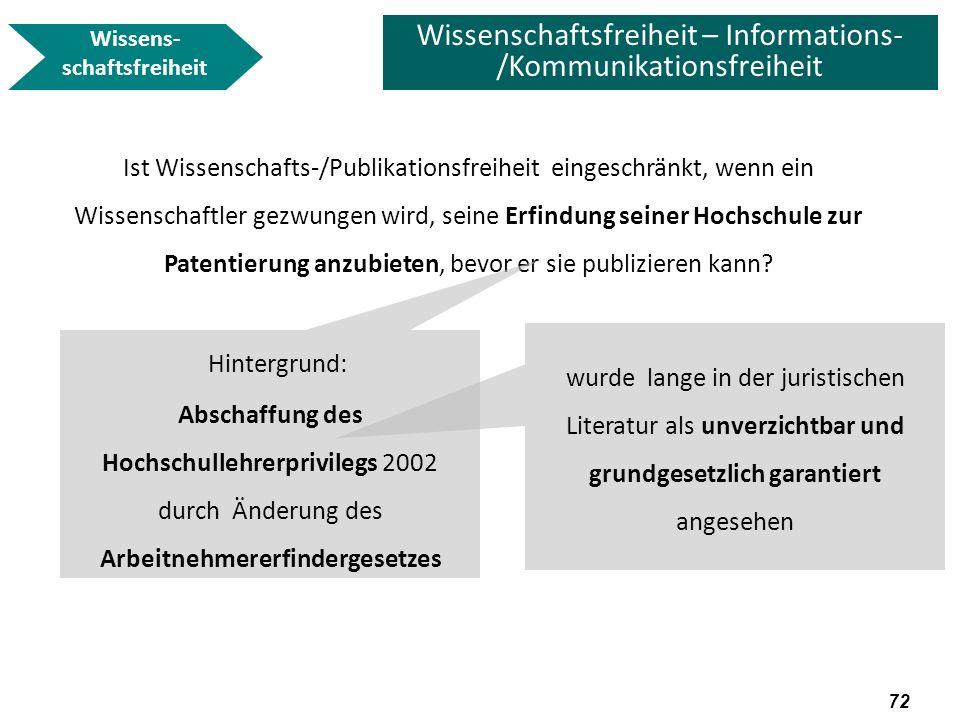 73 Wissenschaftsfreiheit – Informations- /Kommunikationsfreiheit übertragbar als Anbietungsverpflichtung auf Publikationen allgemein.