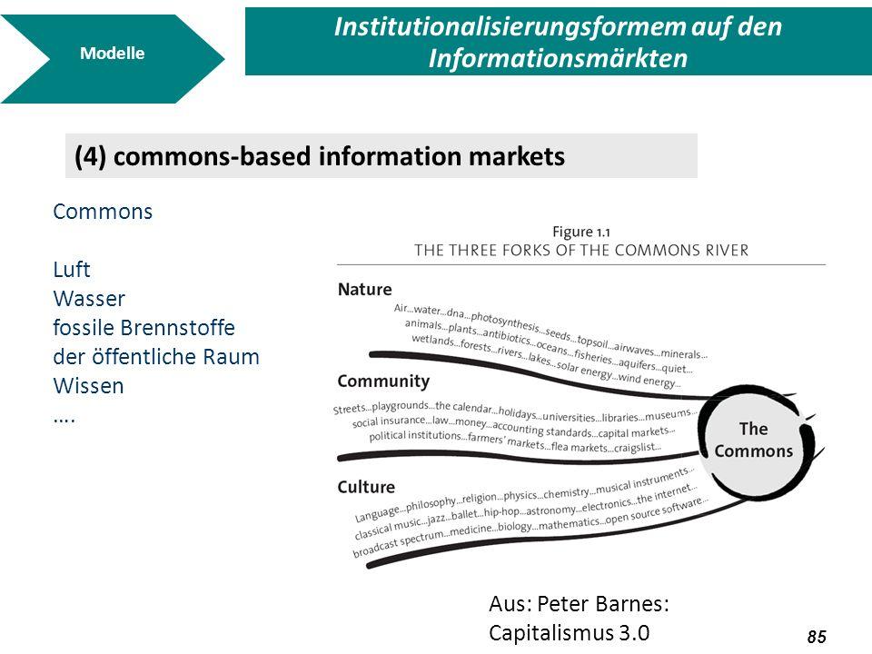 86 Modelle Institutionalisierungsformem auf den Informationsmärkten Commons Luft Wasser fossile Brennstoffe der öffentliche Raum Wissen ….