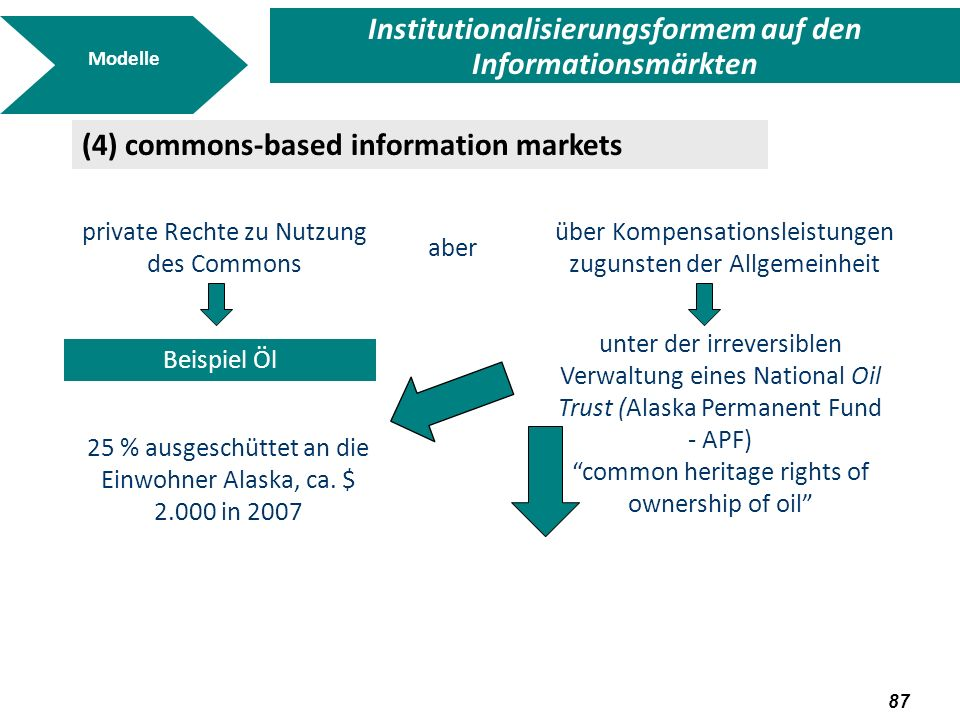 88 Modelle Institutionalisierungsformem auf den Informationsmärkten (4) commons-based information markets Entschädigung an die Öffentlichkeit und kommerzieller Nutzung mit den Möglichkeiten aber nur einfache Nutzungsrechte Herausforderung commons-based economy bei materiellen Gütern commons-based economy bei immmateriellen Gütern übertragen auf