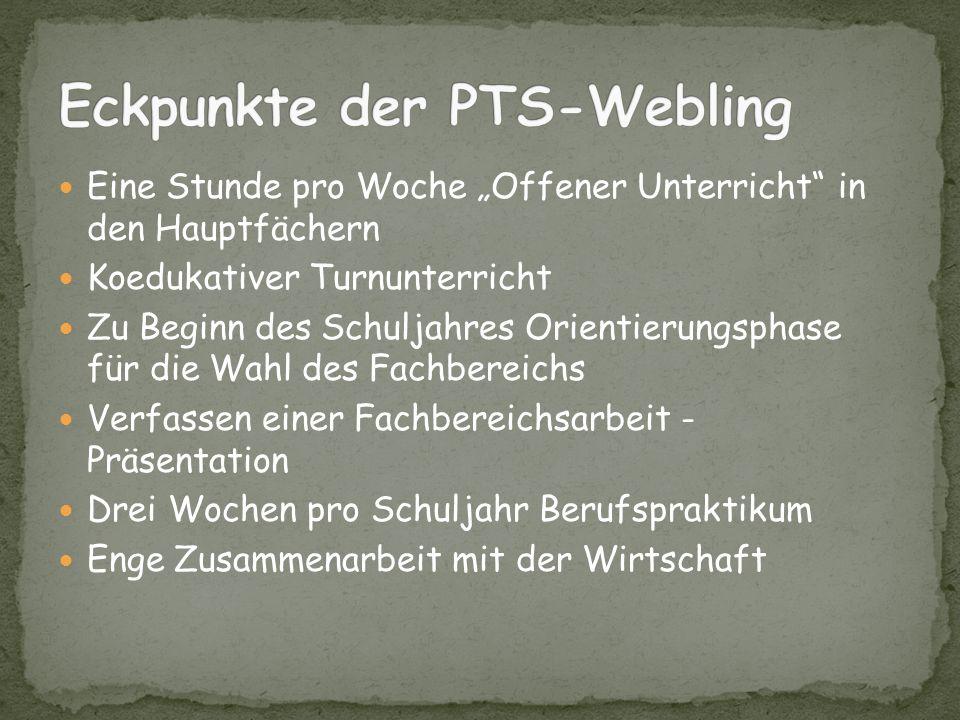 Deutsch3 Mathematik3 Englisch3 Job-Englisch1 Religion2 Berufsorientierung3 Politische Bildung2 Bewegung und Sport2 Gesundheitslehre1