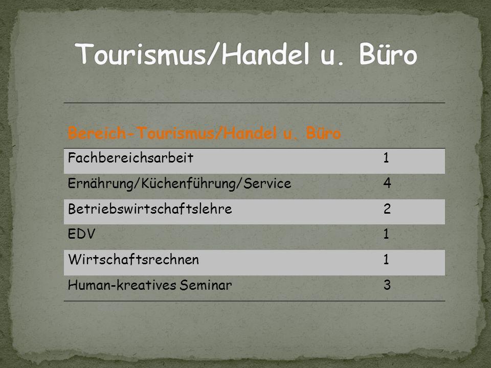 Bereich-Tourismus/Handel u. Büro Fachbereichsarbeit1 Ernährung/Küchenführung/Service4 Betriebswirtschaftslehre2 EDV1 Wirtschaftsrechnen1 Human-kreativ