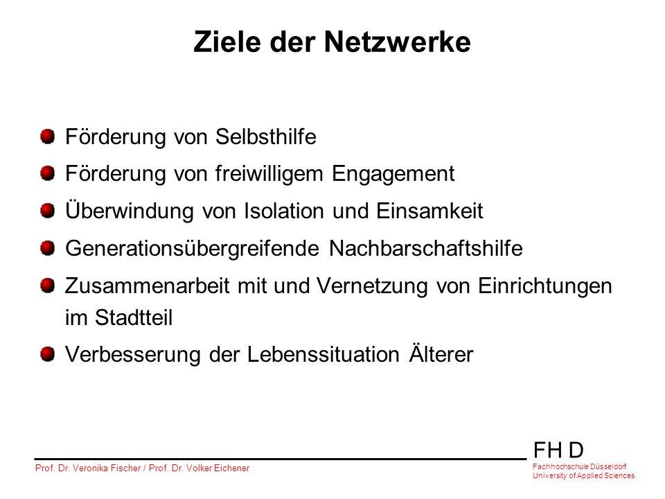 FH D Fachhochschule Düsseldorf University of Applied Sciences Prof. Dr. Veronika Fischer / Prof. Dr. Volker Eichener Ziele der Netzwerke Förderung von
