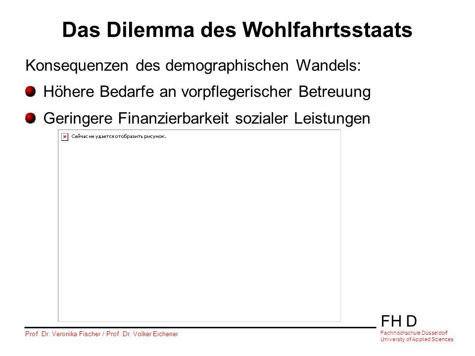 FH D Fachhochschule Düsseldorf University of Applied Sciences Prof. Dr. Veronika Fischer / Prof. Dr. Volker Eichener Das Dilemma des Wohlfahrtsstaats