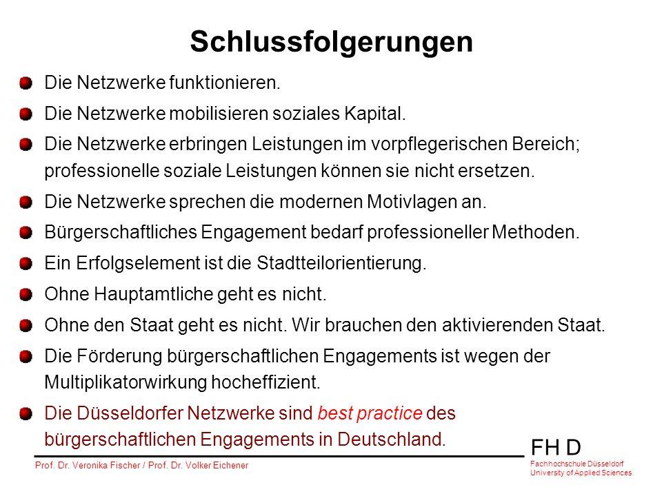 FH D Fachhochschule Düsseldorf University of Applied Sciences Prof. Dr. Veronika Fischer / Prof. Dr. Volker Eichener Schlussfolgerungen Die Netzwerke