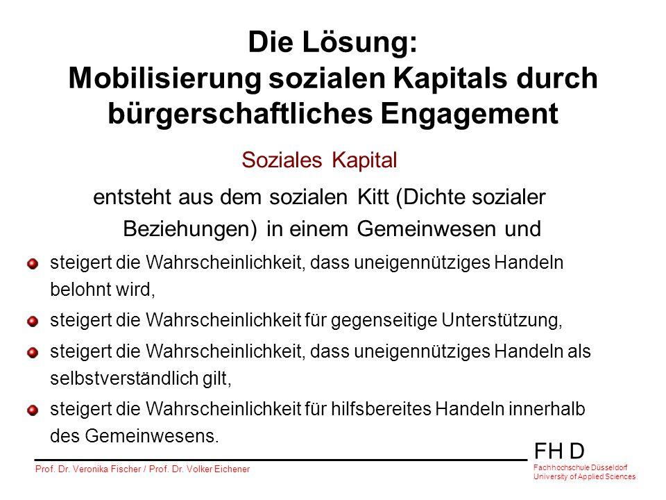 FH D Fachhochschule Düsseldorf University of Applied Sciences Prof. Dr. Veronika Fischer / Prof. Dr. Volker Eichener Die Lösung: Mobilisierung soziale