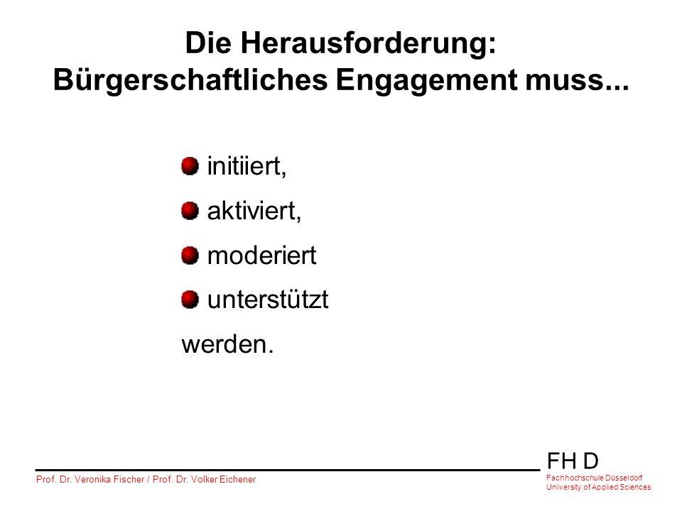 FH D Fachhochschule Düsseldorf University of Applied Sciences Prof. Dr. Veronika Fischer / Prof. Dr. Volker Eichener Die Herausforderung: Bürgerschaft