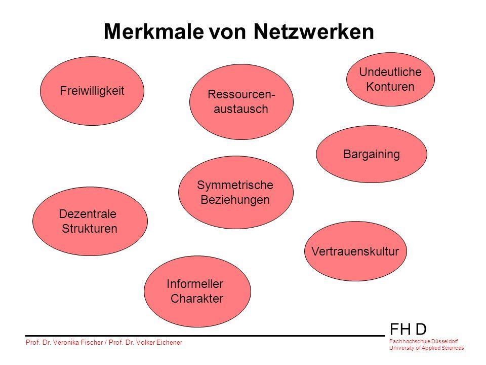FH D Fachhochschule Düsseldorf University of Applied Sciences Prof. Dr. Veronika Fischer / Prof. Dr. Volker Eichener Merkmale von Netzwerken Freiwilli