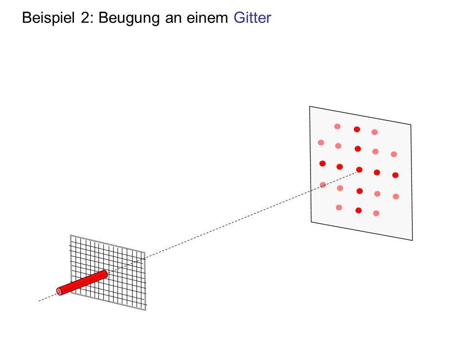 Versuch: Beugungsbild eines Gitters Das Beugungsbild wird auf einer matten Glasplatte mit der kleinen Video-Camera beobachtet Die zweite Video-Camera zeigt das Metall- Drahtgitter in Echtzeit