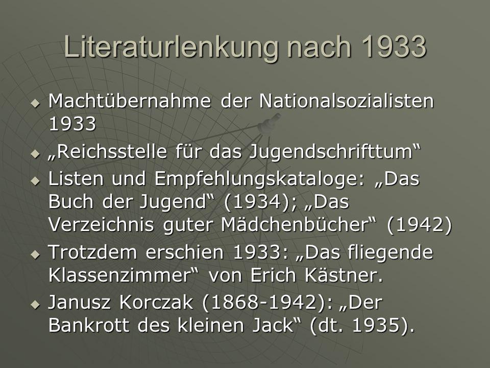 Literaturlenkung nach 1933 Machtübernahme der Nationalsozialisten 1933 Machtübernahme der Nationalsozialisten 1933 Reichsstelle für das Jugendschriftt