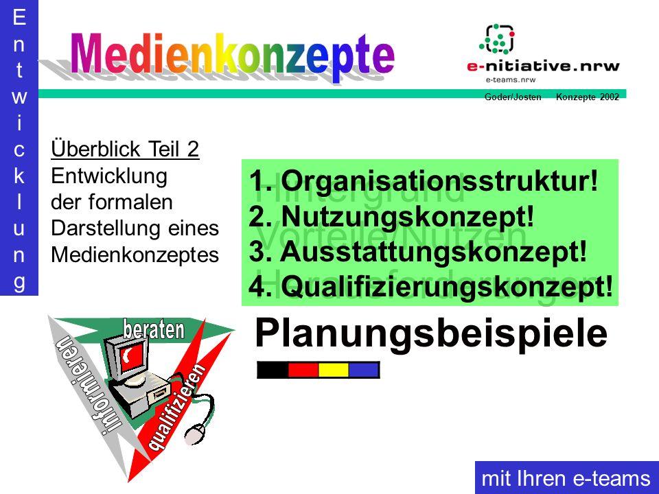 Goder/Josten Konzepte 2002 EntwicklungEntwicklung mit Ihren e-teams Überblick Teil 2 Entwicklung der formalen Darstellung eines Medienkonzeptes Hinter