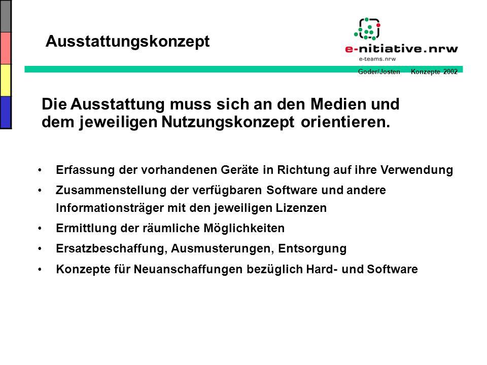 Goder/Josten Konzepte 2002 Ausstattungskonzept Die Ausstattung muss sich an den Medien und dem jeweiligen Nutzungskonzept orientieren. Erfassung der v