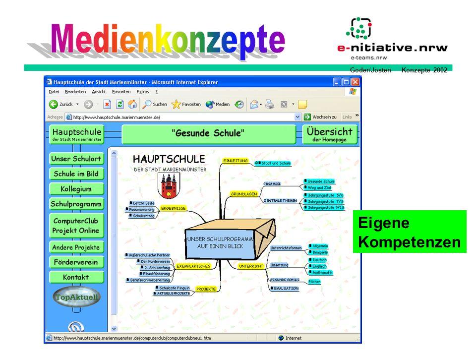 Goder/Josten Konzepte 2002 Eigene Kompetenzen
