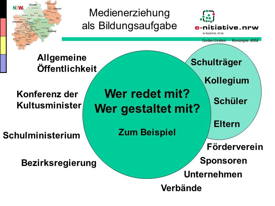 Goder/Josten Konzepte 2002 Die 3 Grundstrukturelemente eines Medienkonzeptes Medienkonzept einer Schule Ausstattungskonzept Pädagogische Nutzungskonzepte Qualifizierungskonzept für Pädagoginnen und Pädagogen