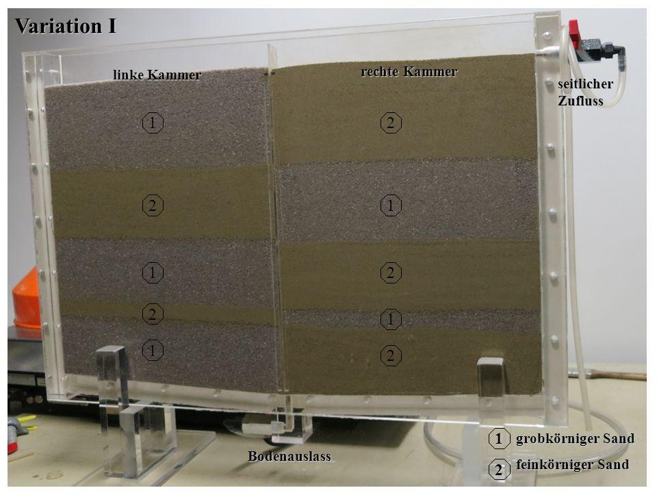 16 seitlicher Zufluss Bodenauslass grobkörniger Sand feinkörniger Sand 1 2 21 linke Kammer rechte Kammer 1 1 1 1 2 2 2 2 Variation I
