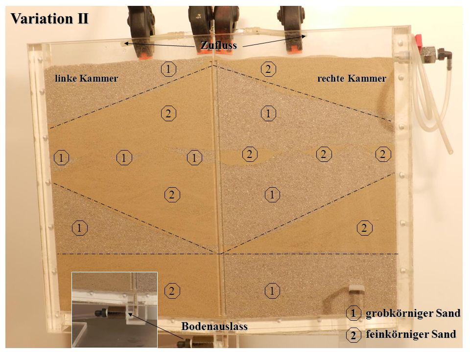 17 Versuchsaufbau Variation II Zufluss Bodenauslass 1 2 2 21 grobkörniger Sand feinkörniger Sand 1 2 2 1 1 21 linke Kammer rechte Kammer 111 222