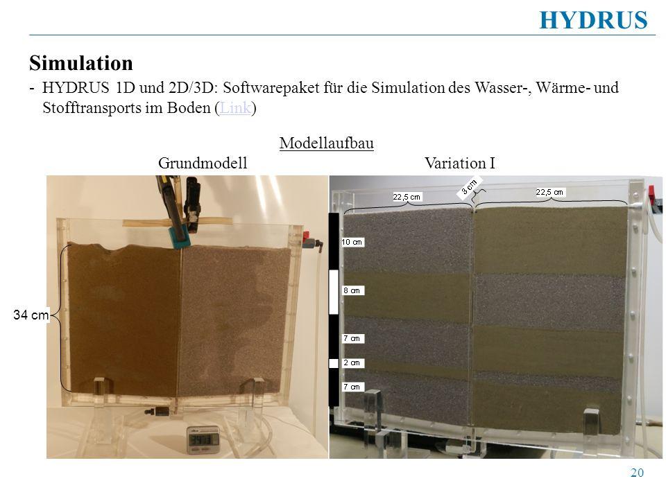 20 Simulation -HYDRUS 1D und 2D/3D: Softwarepaket für die Simulation des Wasser-, Wärme- und Stofftransports im Boden (Link)Link HYDRUS 34 cm Modellau