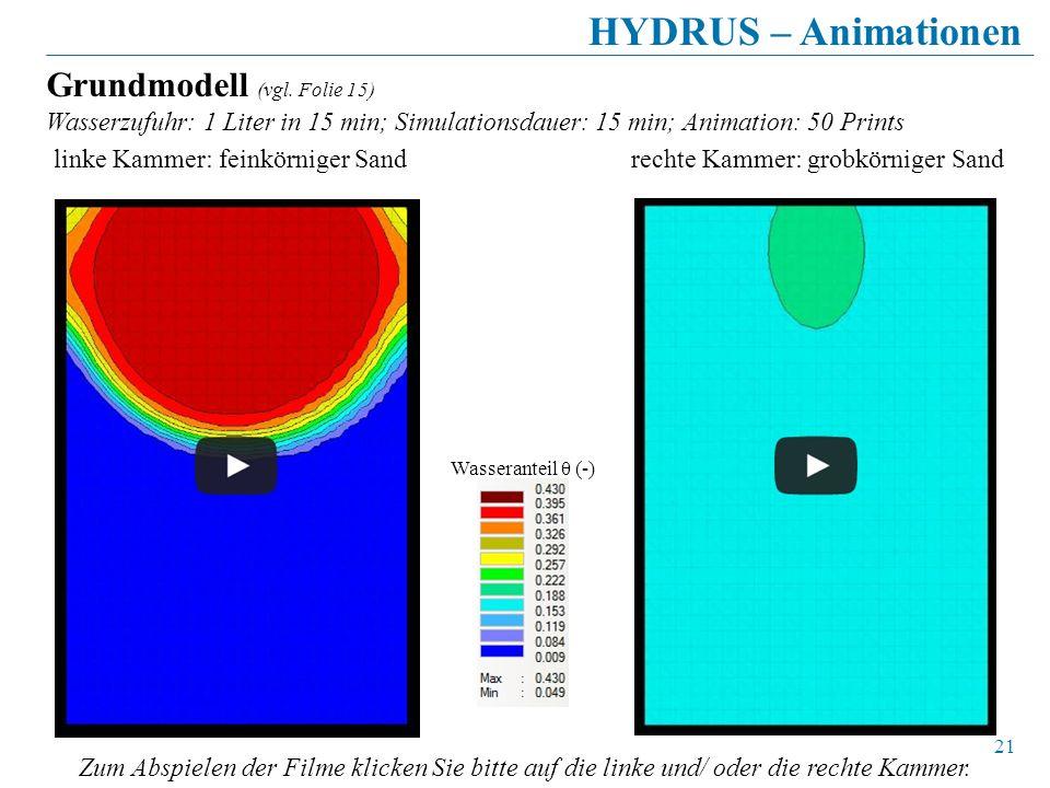 21 HYDRUS – Animationen Grundmodell (vgl. Folie 15) Wasserzufuhr: 1 Liter in 15 min; Simulationsdauer: 15 min; Animation: 50 Prints rechte Kammer: gro
