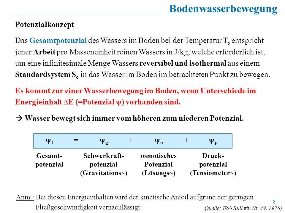 8 Bodenwasserbewegung Potenzialkonzept Das Gesamtpotenzial des Wassers im Boden bei der Temperatur T o entspricht jener Arbeit pro Masseneinheit reine