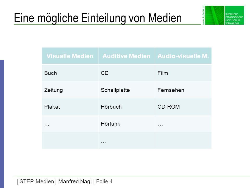 | STEP Medien | Manfred Nagl | Folie 4 Eine mögliche Einteilung von Medien Visuelle MedienAuditive MedienAudio-visuelle M. BuchCDFilm ZeitungSchallpla