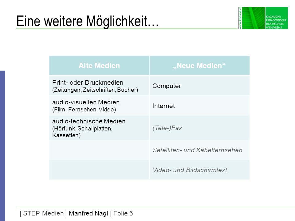 | STEP Medien | Manfred Nagl | Folie 5 Eine weitere Möglichkeit… Alte MedienNeue Medien Print- oder Druckmedien (Zeitungen, Zeitschriften, Bücher) Com