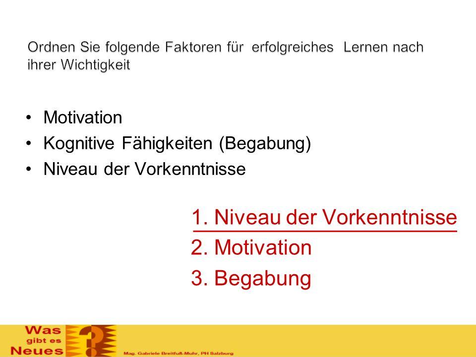 Motivation Kognitive Fähigkeiten (Begabung) Niveau der Vorkenntnisse 1. Niveau der Vorkenntnisse 2. Motivation 3. Begabung