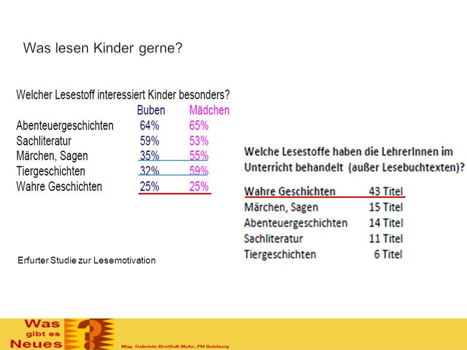 Erfurter Studie zur Lesemotivation