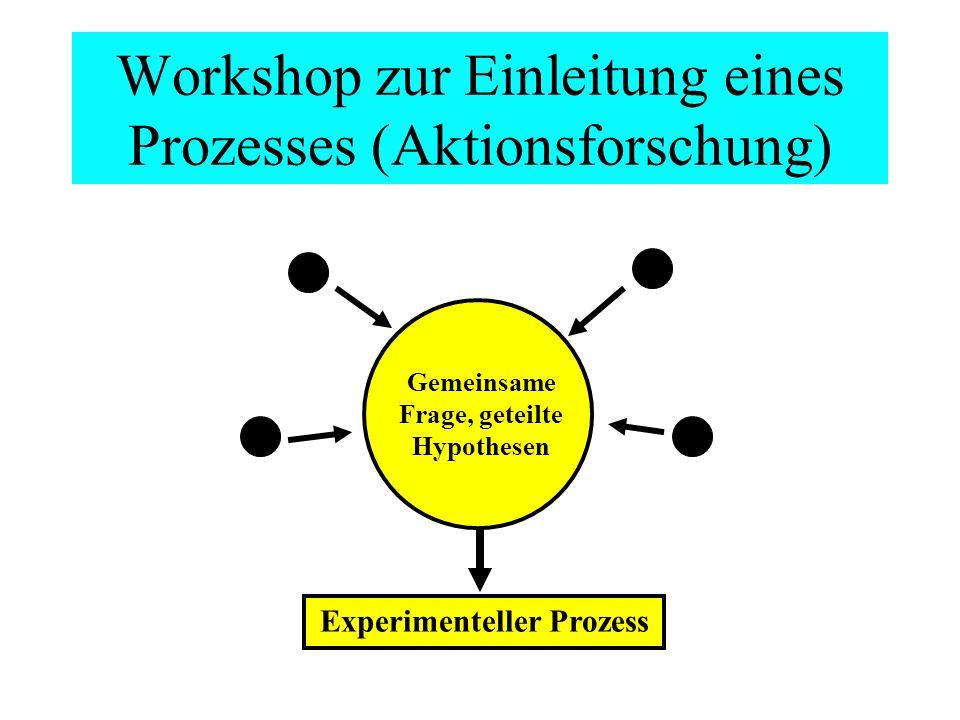 Workshop zur Einleitung eines Prozesses (Aktionsforschung) Gemeinsame Frage, geteilte Hypothesen Experimenteller Prozess