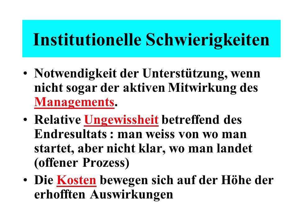 Institutionelle Schwierigkeiten Notwendigkeit der Unterstützung, wenn nicht sogar der aktiven Mitwirkung des Managements.