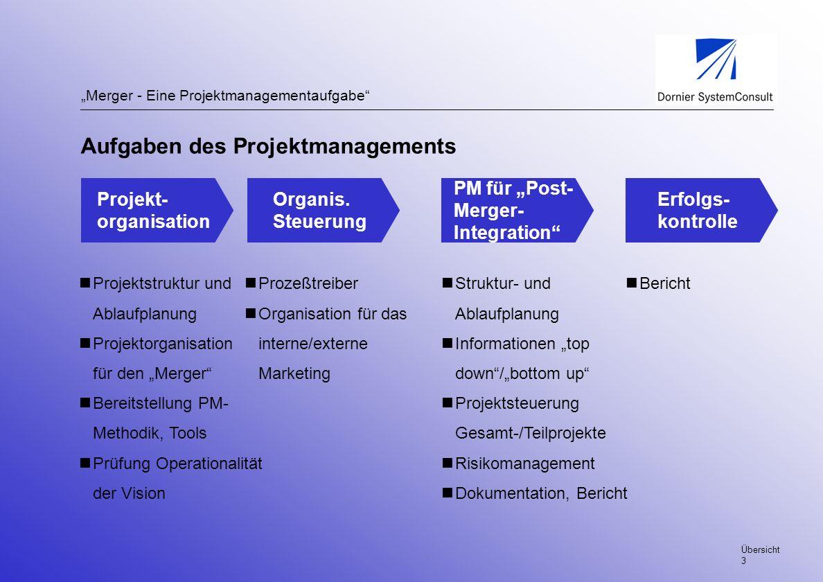 Merger - Eine Projektmanagementaufgabe Aufgaben des Projektmanagements Projekt- organisation Organis. Steuerung PM für Post- Merger- Integration Erfol