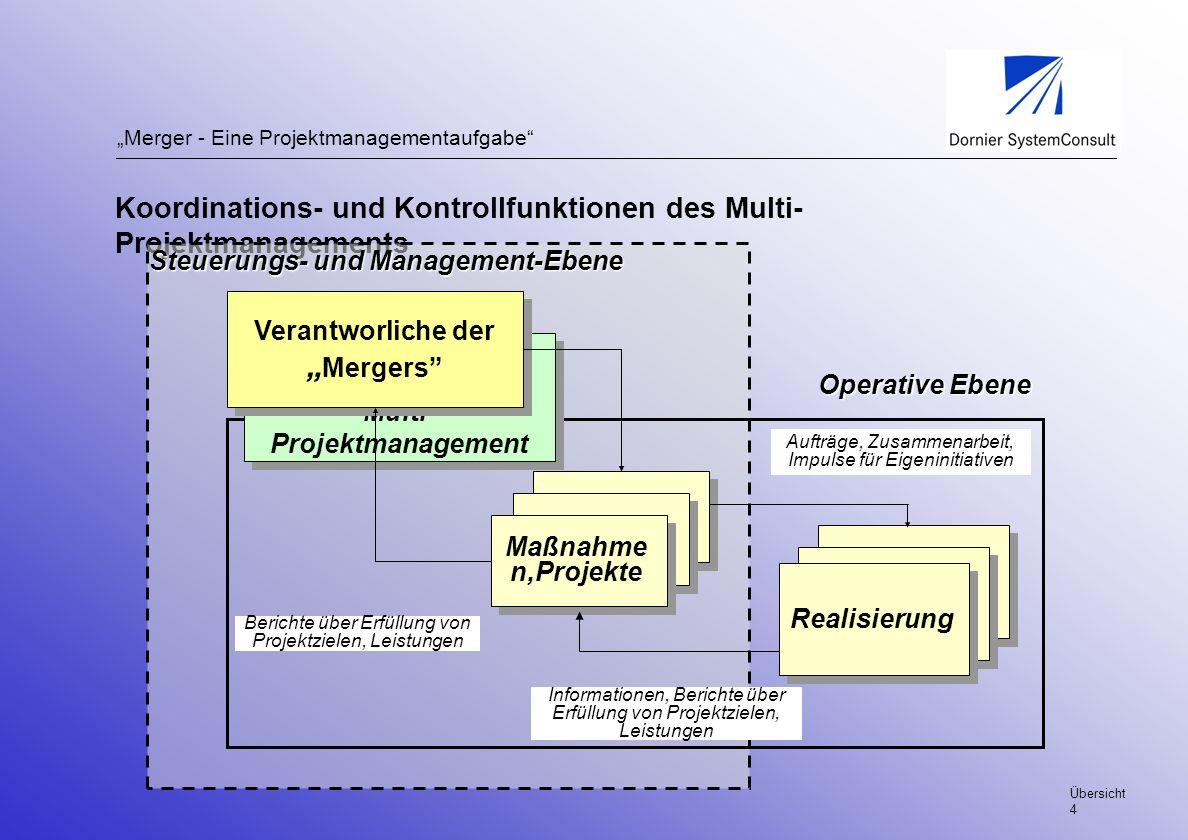 Merger - Eine Projektmanagementaufgabe Koordinations- und Kontrollfunktionen des Multi- Projektmanagements Steuerungs- und Management-Ebene Multi- Pro